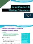 Manual de Wartegg 16 Campos