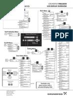 Grundfos PMU2000 Quick Guide