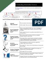 evaluateinfocheatsheet fpspring13