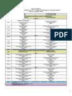 Horario - Administracao - Grade - 2014-1