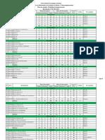 Plan de Estudio Lic. Informatica