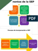 Orientaciones_PME