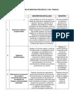 Subprograma de Medicina Preventiva y Del Trabajo - Copia