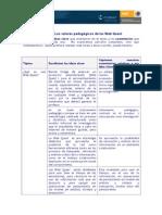 Andamio Cognitivo WebQuest Aterminado Domingo 9-33)