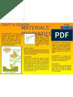 Materials` Properties