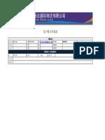 TDE客户账号申请表