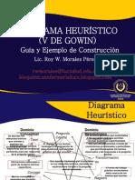 Diagrama Heurístico Guia y ejemplo de elaboración.pptx