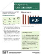 USDA 2012 Agriculture Report Highlights