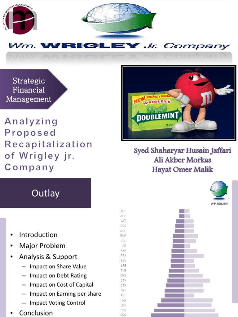 wrigley case finance 444 The business environment  mini case: mars and wrigley 272 contents methods of growth 273  government and the labour market 444 synopsis 448.