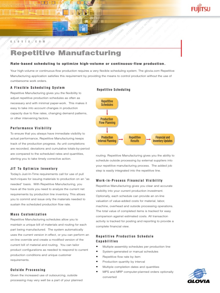 Repetitive Manufacturing Scheduling Production