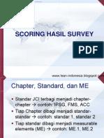 Skoring Hasil Survey JCI
