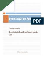 9 - CG - Demonstração dos Resultados_ppt [Modo de Compatibilidade]