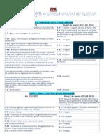 IVA_taxas.2012