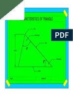 Characteristics of Triangles