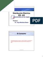 IEE_453_-_Distribucion_Electrica_C2