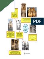 6 elementi del romanico venet