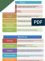 Microbiologia 1a Aula Presencial