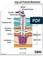 Injection Well Design and Protective Mechanisms