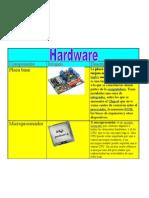 Hardware 2