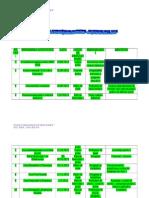0_programulactivitatiloreduc.2013_2014