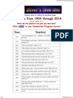 Yeartexts 1904-2014