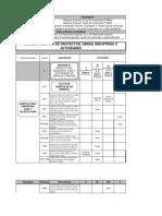 Listado Taxativo de Proyectos