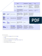 Tipos de agentes usados en las armas químicas