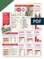 Estadísticas Minería Perú Nov 2013