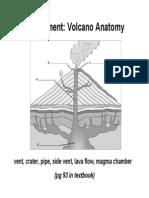 volcano anatomy
