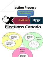 civics election process