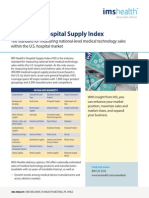 IMS Hospital Supply Index