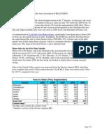 2009 3rd Qtr CAAR Market Report