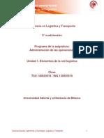 Unidad 1. Elementos de La Red Logistica