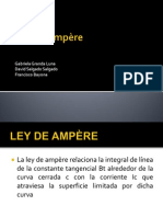 Ley De Ampère