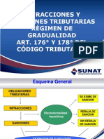 Inf Trib Art 176 y 178 Del Codigo Tributario