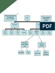 Unidad 1 Act_1 Mapa conceptual.ppt