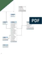 E-R Diagram Payroll Management System