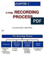 Fa_chapter - 2 the recording process