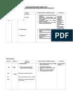 Rancangan Pelajaran Tahunan 2013 Baru Kp Khb