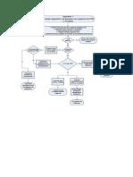 Algorritmo de Hpb