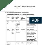 Dst Program -SIMPLE STEPS
