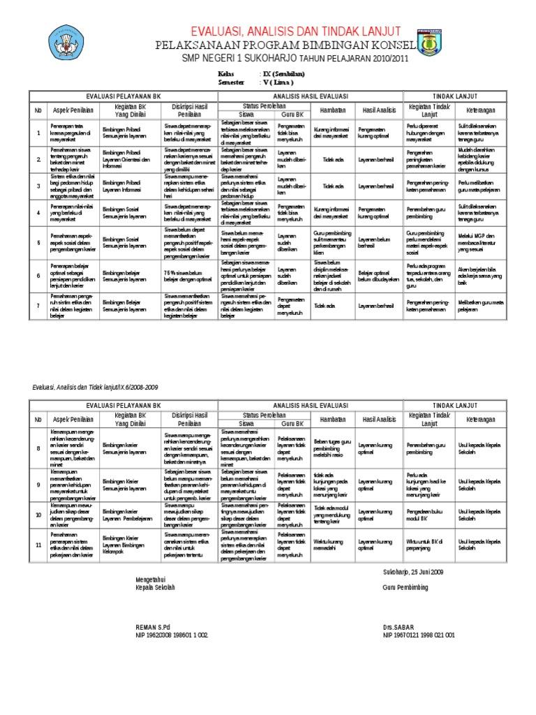 Contoh Laporan Evaluasi Analisis Dan Tindak Lanjut Program Bk Guru Paud