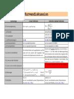 Kurvendiskussion.pdf