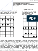 Basic Lead Guitar Diagram