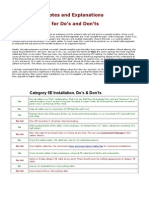 Notes and Explanations for Do's and Don'Ts