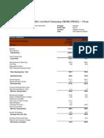DCF Model Example - PRGO