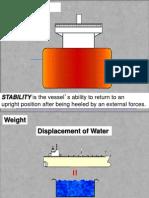 Basic Stability