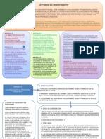 Ley Federal Del Derecho de Autor Mapa Conceptual Yaneth Sandoval