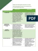 Fortalezas y debilidades del desempeño docente en el aula.pdf
