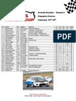 Motul Honda Cup Round 4 - Hampton Downs - Round Results